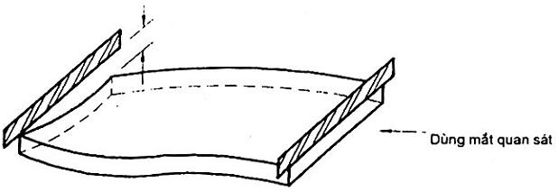 tiêu chuẩn cốp pha nhựa